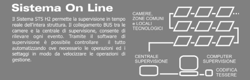 Sistemaonline_800x