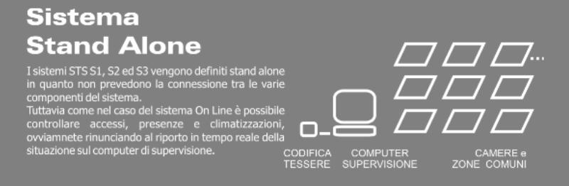 Sistemastandalone_800x